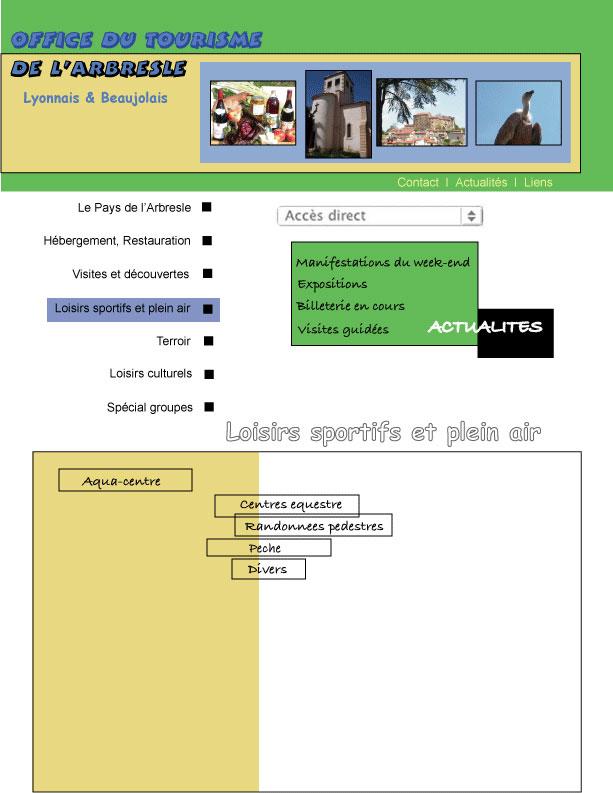 Aperçu maquette deux pour le site de l'Office de Tourisme